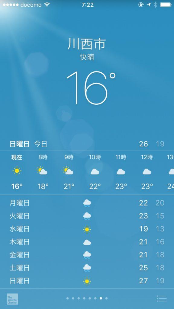 10月1日の川西の気温