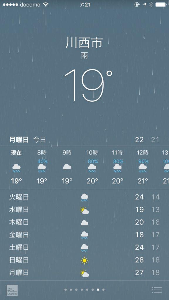 10月2日の朝の気温