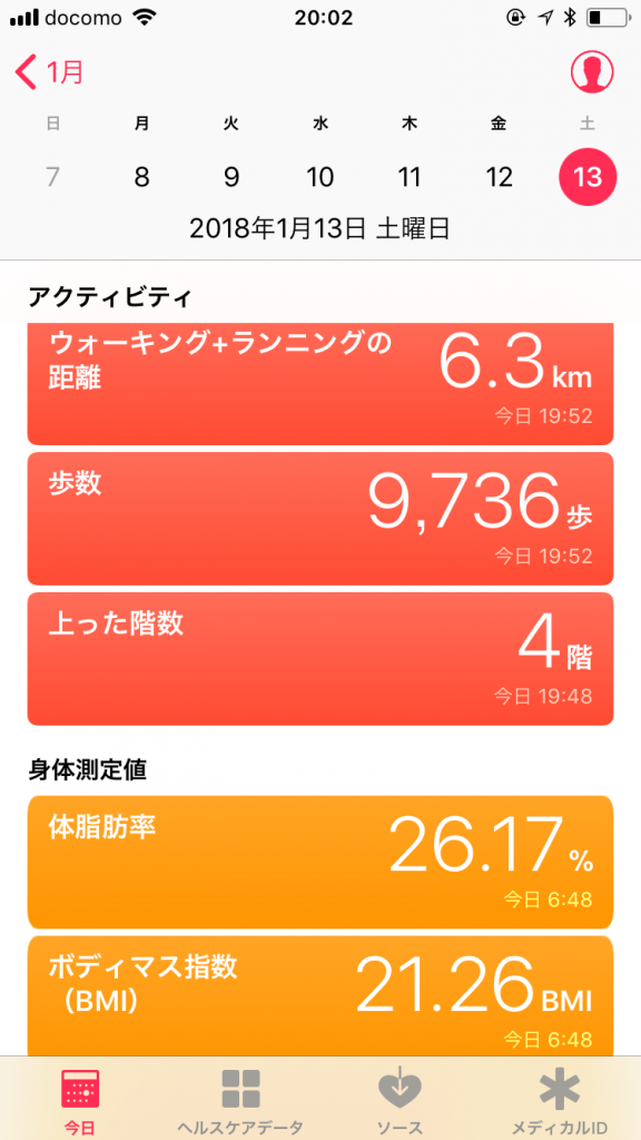 よく歩いた